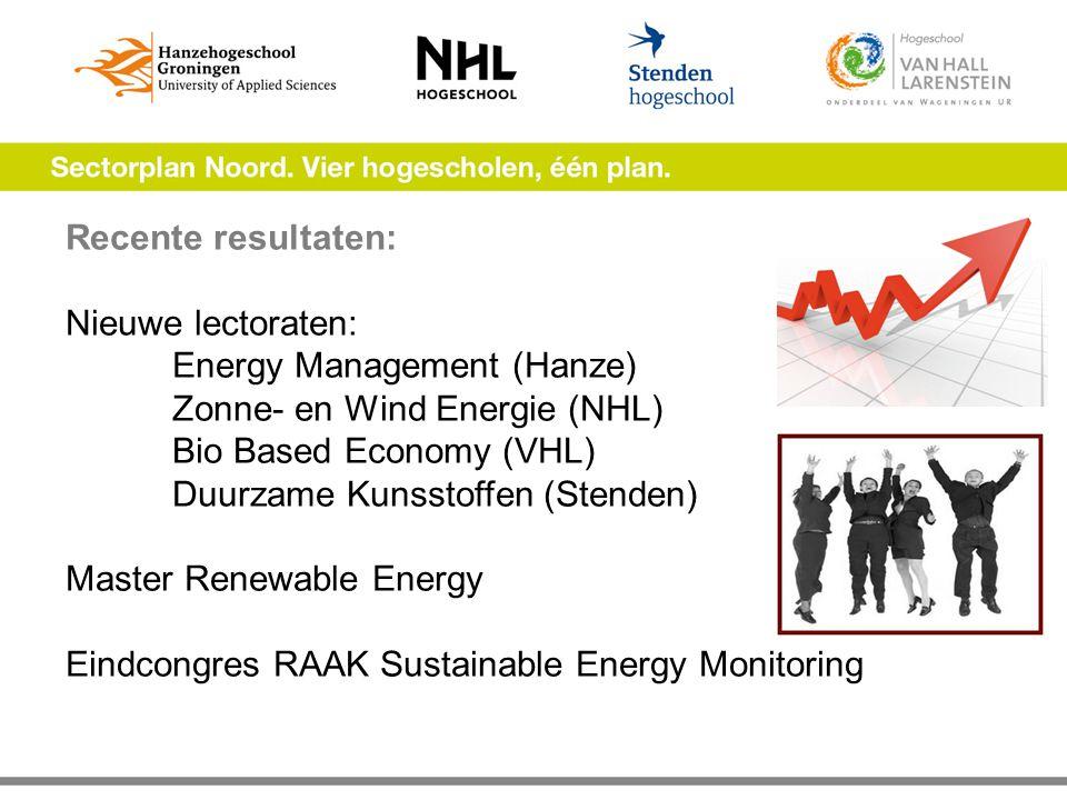 Recente resultaten: Nieuwe lectoraten: Energy Management (Hanze) Zonne- en Wind Energie (NHL) Bio Based Economy (VHL) Duurzame Kunsstoffen (Stenden) M