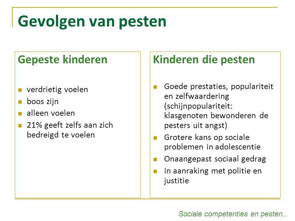 Sociale competenties en pesten De ontwikkeling van sociale competenties is van grote invloed op het sociale klimaat in de klas.