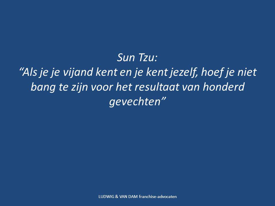 Sun Tzu: Als je je vijand kent en je kent jezelf, hoef je niet bang te zijn voor het resultaat van honderd gevechten LUDWIG & VAN DAM franchise-advocaten