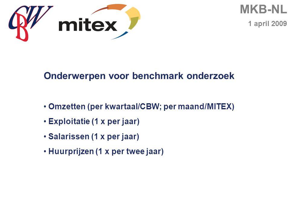 MKB-NL 1 april 2009 Onderwerpen voor benchmark onderzoek Omzetten (per kwartaal/CBW; per maand/MITEX) Exploitatie (1 x per jaar) Salarissen (1 x per jaar) Huurprijzen (1 x per twee jaar)