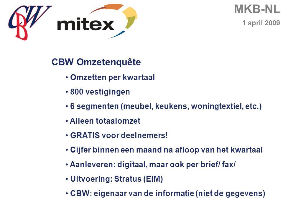 MKB-NL 1 april 2009 CBW Omzetenquête Omzetten per kwartaal 800 vestigingen 6 segmenten (meubel, keukens, woningtextiel, etc.) Alleen totaalomzet GRATIS voor deelnemers.