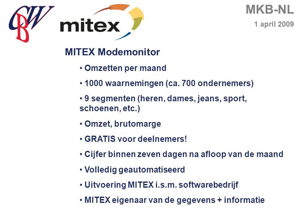 MKB-NL 1 april 2009 MITEX Modemonitor Omzetten per maand 1000 waarnemingen (ca.