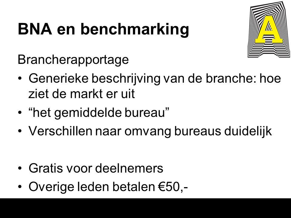 """BNA en benchmarking Brancherapportage Generieke beschrijving van de branche: hoe ziet de markt er uit """"het gemiddelde bureau"""" Verschillen naar omvang"""