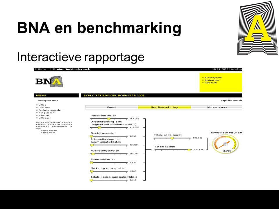 BNA en benchmarking Interactieve rapportage