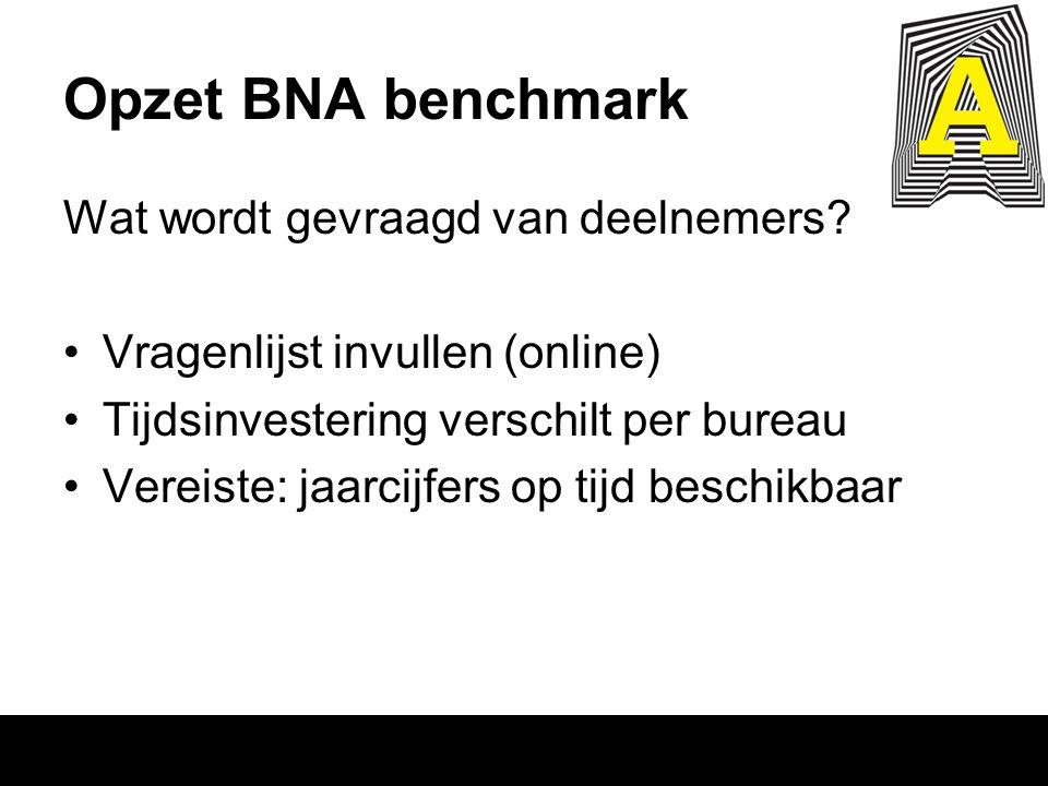 Opzet BNA benchmark Wat wordt gevraagd van deelnemers? Vragenlijst invullen (online) Tijdsinvestering verschilt per bureau Vereiste: jaarcijfers op ti