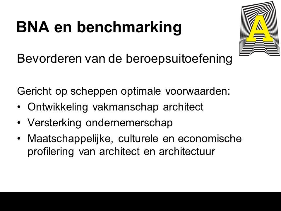 BNA en benchmarking Bevorderen van de beroepsuitoefening Gericht op scheppen optimale voorwaarden: Ontwikkeling vakmanschap architect Versterking onde