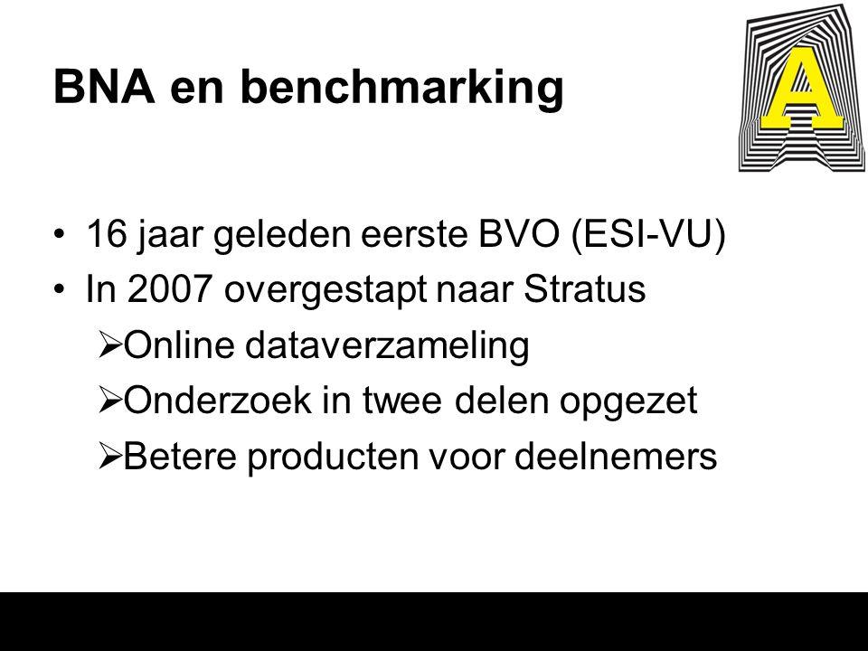 BNA en benchmarking 16 jaar geleden eerste BVO (ESI-VU) In 2007 overgestapt naar Stratus  Online dataverzameling  Onderzoek in twee delen opgezet 