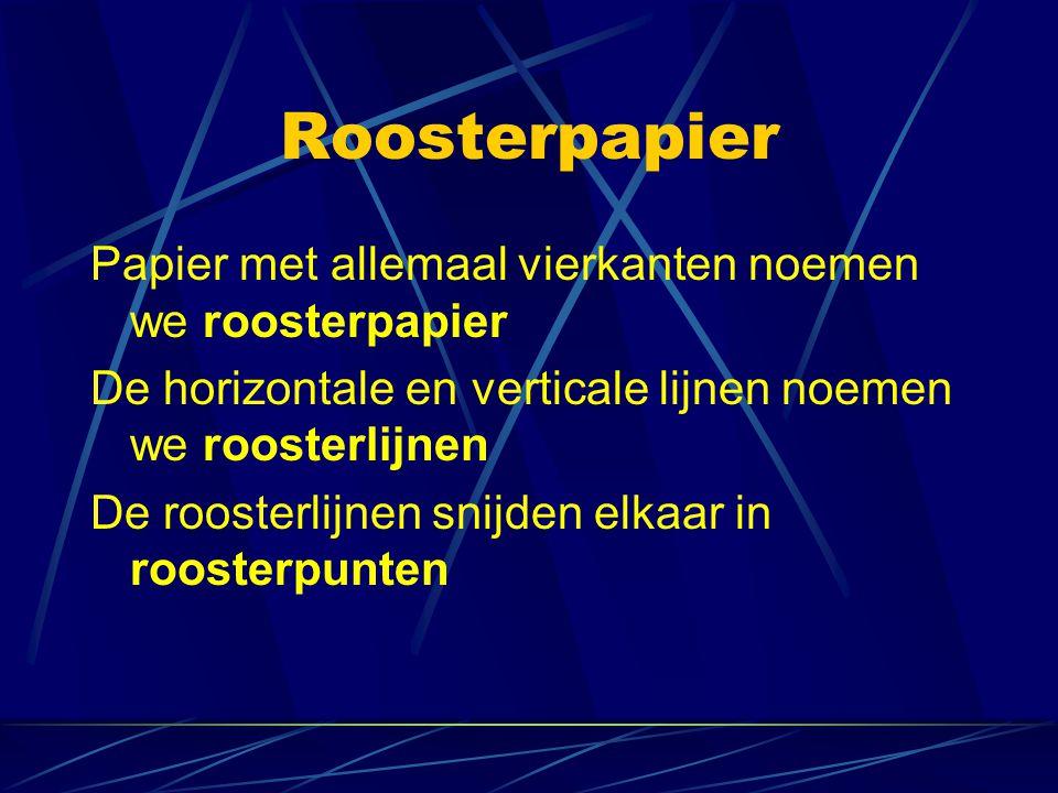 Roosterpapier Papier met allemaal vierkanten noemen we roosterpapier De horizontale en verticale lijnen noemen we roosterlijnen De roosterlijnen snijd