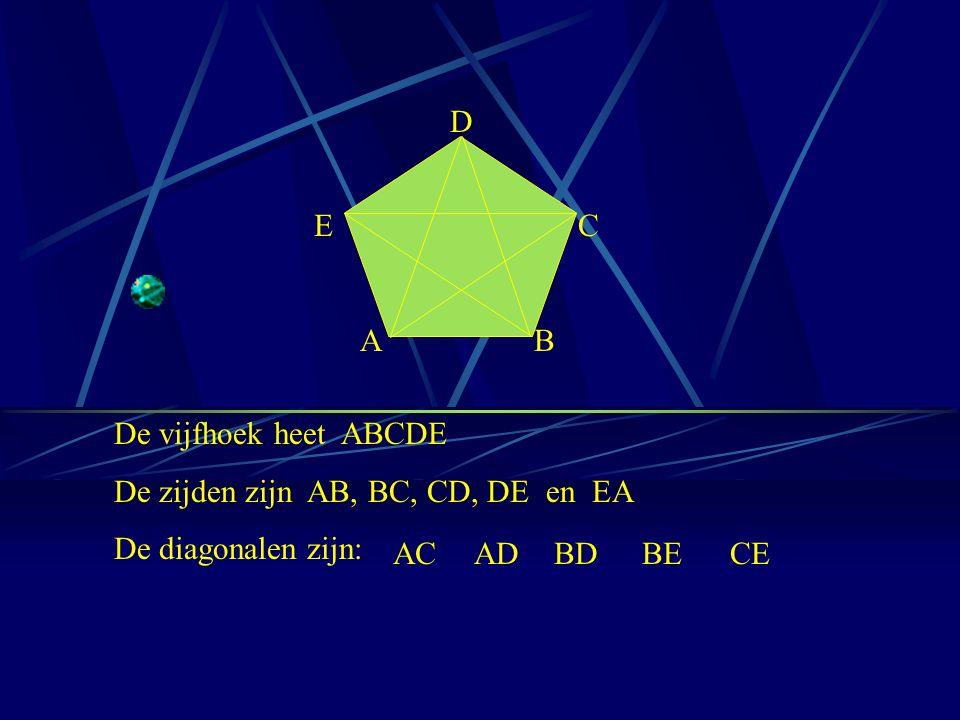 D E C A B De vijfhoek heet ABCDE De zijden zijn AB, BC, CD, DE en EA De diagonalen zijn: ACADBEBDCE
