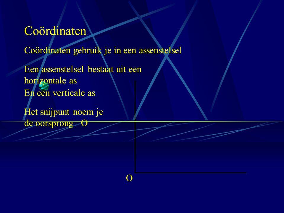 Coördinaten Coördinaten gebruik je in een assenstelsel Een assenstelsel bestaat uit een horizontale as En een verticale as Het snijpunt noem je de oor