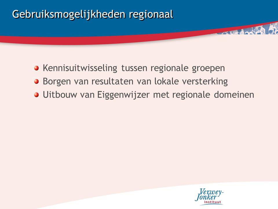 Gebruiksmogelijkheden regionaal Kennisuitwisseling tussen regionale groepen Borgen van resultaten van lokale versterking Uitbouw van Eiggenwijzer met regionale domeinen