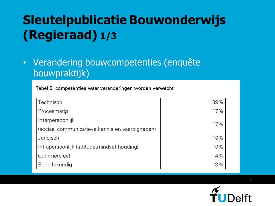 8 Sleutelpublicatie Bouwonderwijs (Regieraad) 2/3 Management versus technische kennis (enquête hoogopgeleiden bouwpraktijk)