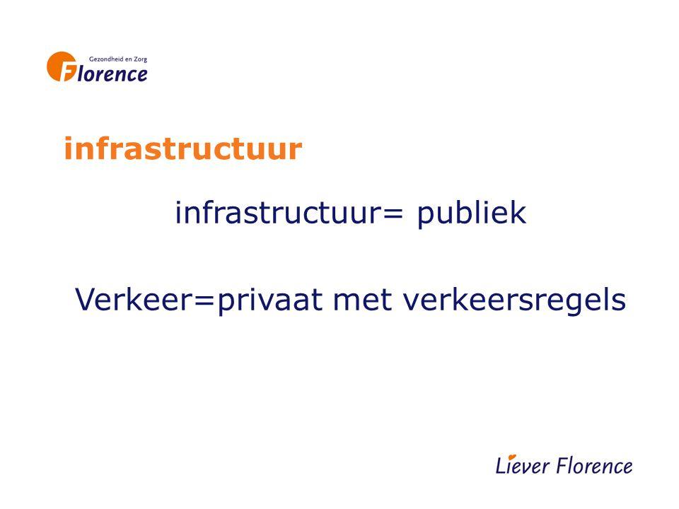 infrastructuur infrastructuur= publiek Verkeer=privaat met verkeersregels