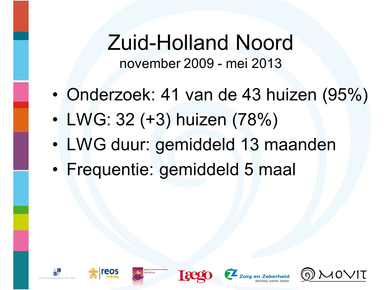 Zuid-Holland Noord november 2009 - mei 2013 Onderzoek: 41 van de 43 huizen (95%) LWG: 32 (+3) huizen (78%) LWG duur: gemiddeld 13 maanden Frequentie: gemiddeld 5 maal