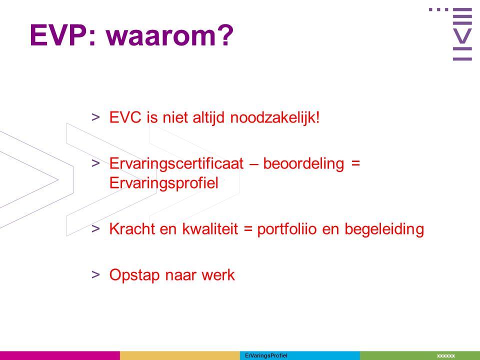 ErVaringsProfiel EVP: waarom? >EVC is niet altijd noodzakelijk! >Ervaringscertificaat – beoordeling = Ervaringsprofiel >Kracht en kwaliteit = portfoli