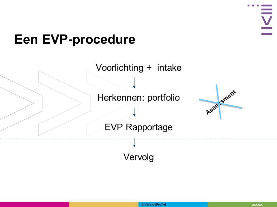 xxxxxx Een EVP-procedure Voorlichting + intake Herkennen: portfolio EVP Rapportage Vervolg Assessment ErVaringsProfiel