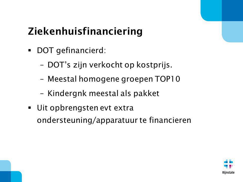 Ziekenhuisfinanciering  DOT gefinancierd: –DOT's zijn verkocht op kostprijs. –Meestal homogene groepen TOP10 –Kindergnk meestal als pakket  Uit opbr