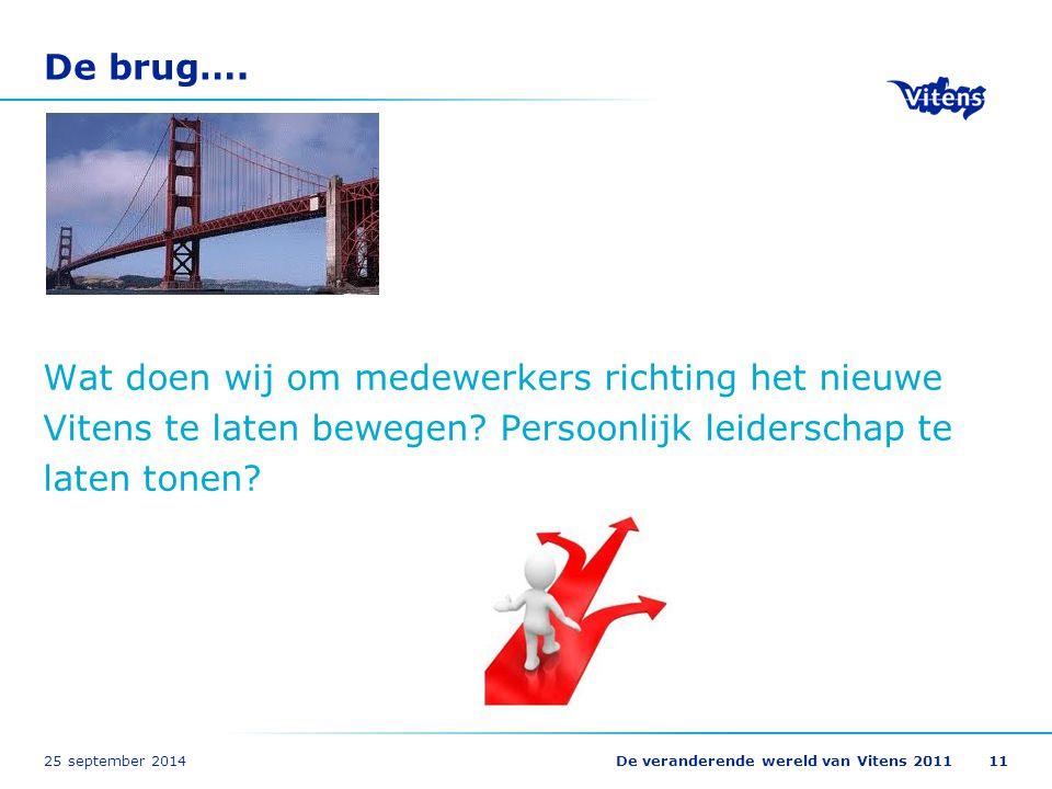 25 september 2014De veranderende wereld van Vitens 201111 De brug…. Wat doen wij om medewerkers richting het nieuwe Vitens te laten bewegen? Persoonli