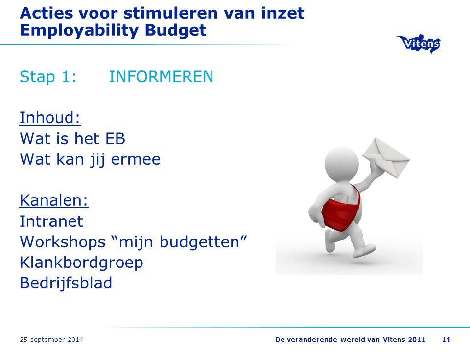 25 september 2014De veranderende wereld van Vitens 201114 Acties voor stimuleren van inzet Employability Budget Stap 1:INFORMEREN Inhoud: Wat is het E