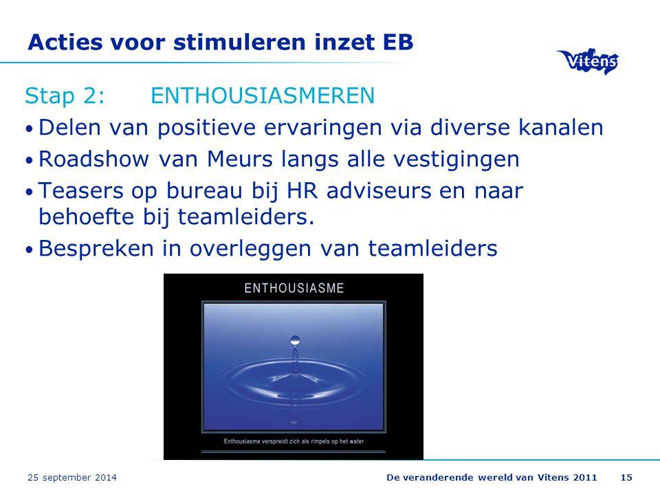 25 september 2014De veranderende wereld van Vitens 201115 Acties voor stimuleren inzet EB Stap 2:ENTHOUSIASMEREN Delen van positieve ervaringen via di