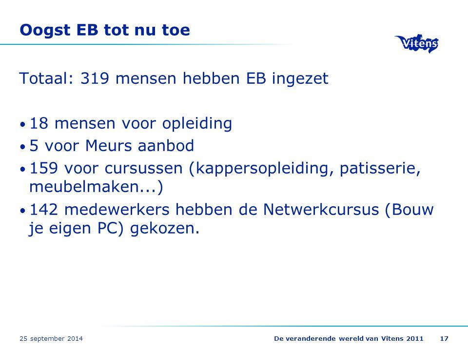25 september 2014De veranderende wereld van Vitens 201117 Oogst EB tot nu toe Totaal: 319 mensen hebben EB ingezet 18 mensen voor opleiding 5 voor Meu