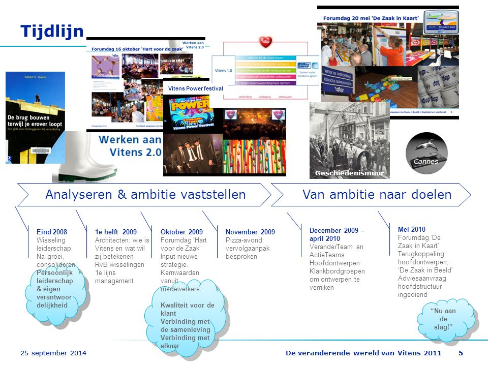 25 september 2014De veranderende wereld van Vitens 2011625 september 201466 Tijdlijn Zomer 2010 Onderhandelingen Sociaal plan.