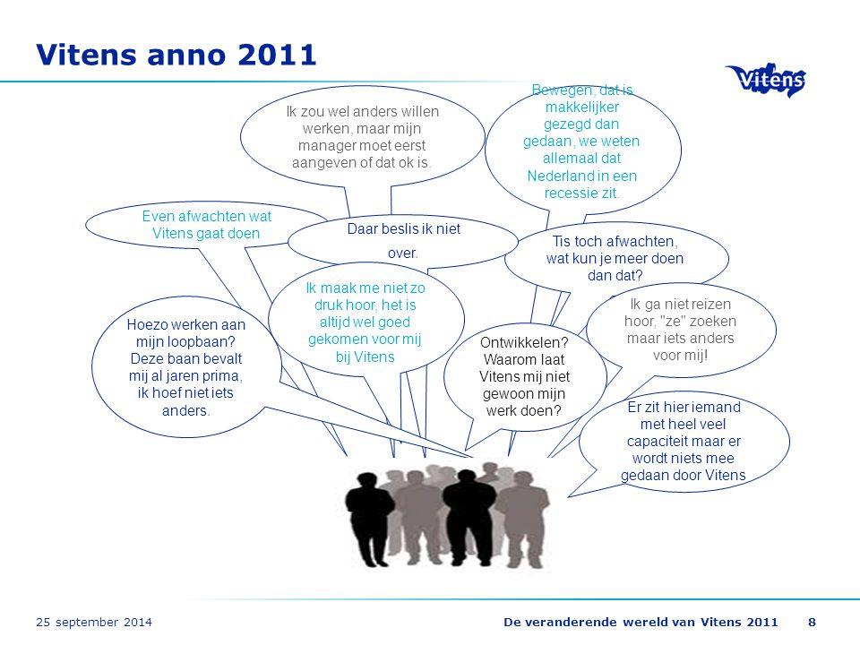 25 september 2014De veranderende wereld van Vitens 20119 Wat vraagt het van onze mensen.