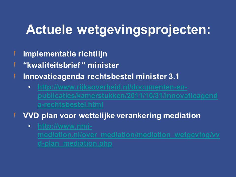 """Actuele wetgevingsprojecten: Implementatie richtlijn """"kwaliteitsbrief """" minister Innovatieagenda rechtsbestel minister 3.1 http://www.rijksoverheid.nl"""