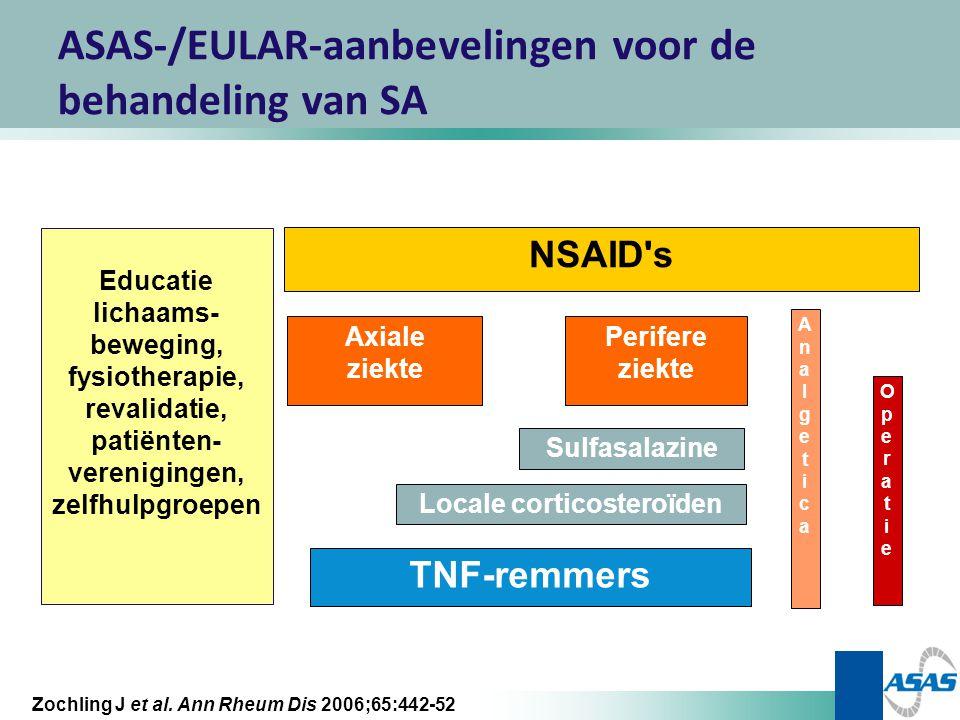 28 ASAS-/EULAR-aanbevelingen voor de behandeling van SA Educatie lichaams- beweging, fysiotherapie, revalidatie, patiënten- verenigingen, zelfhulpgroe