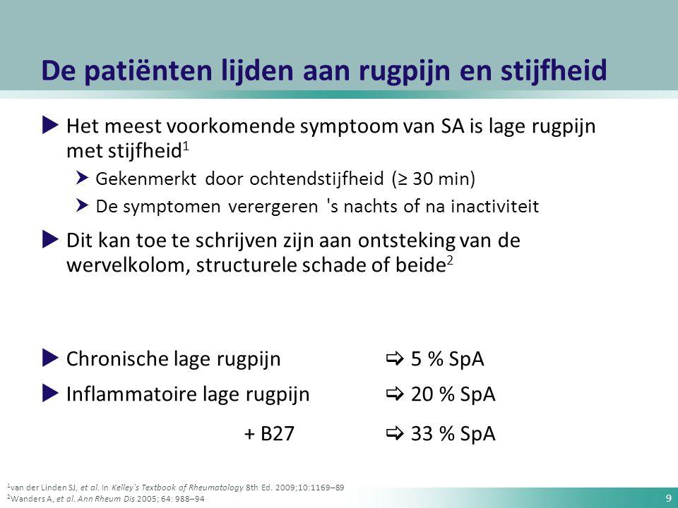 9 De patiënten lijden aan rugpijn en stijfheid  Het meest voorkomende symptoom van SA is lage rugpijn met stijfheid 1  Gekenmerkt door ochtendstijfh