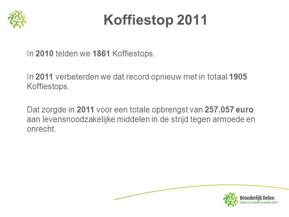 Koffiestop 2011 In 2010 telden we 1861 Koffiestops.