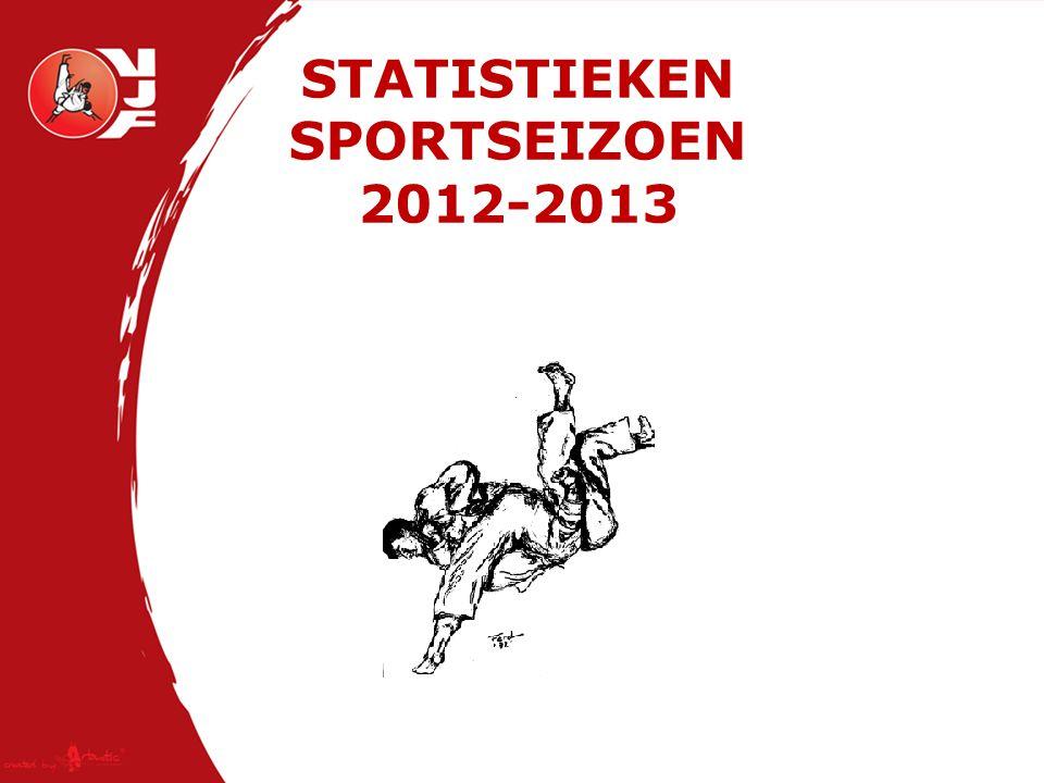 Verdeling aanwezigheden TO's van 01 september 2012 tot 01 juni 2013