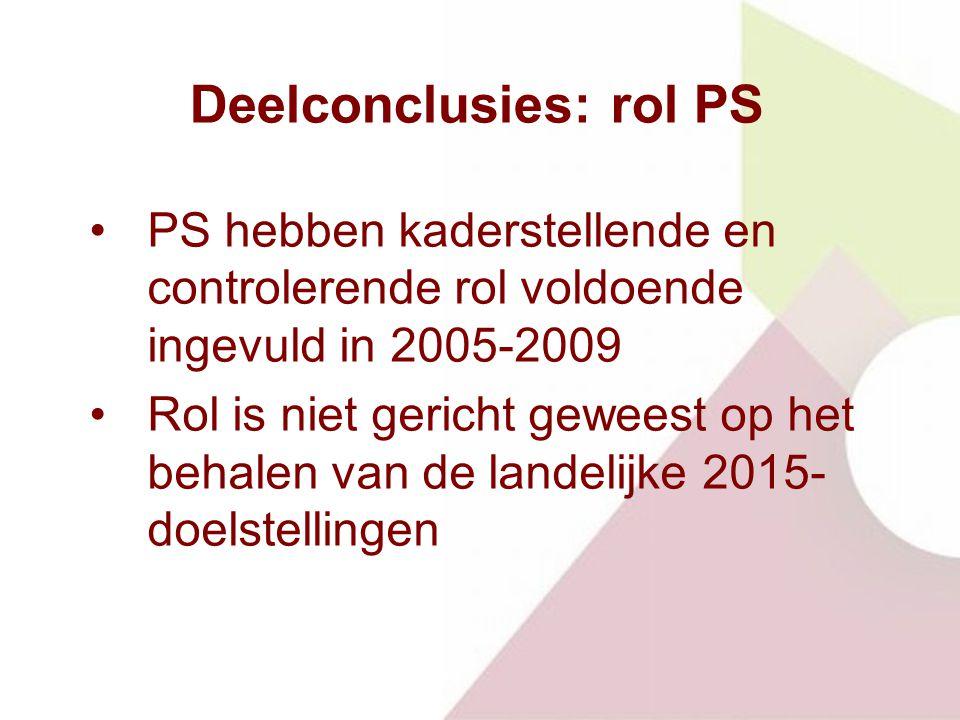Deelconclusies: rol PS PS hebben kaderstellende en controlerende rol voldoende ingevuld in 2005-2009 Rol is niet gericht geweest op het behalen van de landelijke 2015- doelstellingen