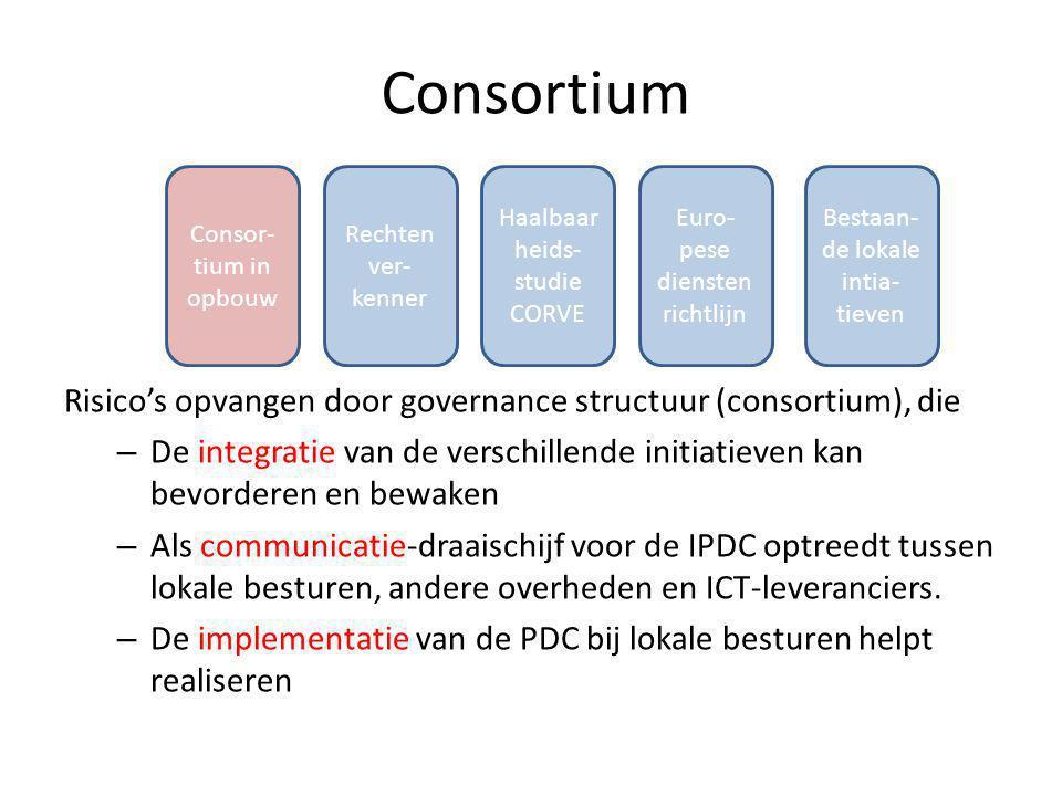 Consortium Consor- tium in opbouw Bestaan- de lokale intia- tieven Rechten ver- kenner Haalbaar heids- studie CORVE Euro- pese diensten richtlijn Risico's opvangen door governance structuur (consortium), die – De integratie van de verschillende initiatieven kan bevorderen en bewaken – Als communicatie-draaischijf voor de IPDC optreedt tussen lokale besturen, andere overheden en ICT-leveranciers.