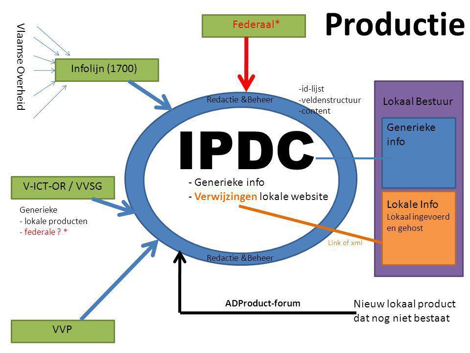 IPDC - Generieke info - Verwijzingen lokale website Redactie &Beheer -id-lijst -veldenstructuur -content VVP V-ICT-OR / VVSG Infolijn (1700) Federaal* Generieke - lokale producten - federale .