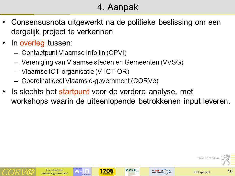 Coördinatiecel Vlaams e-government IPDC-project 10 4.