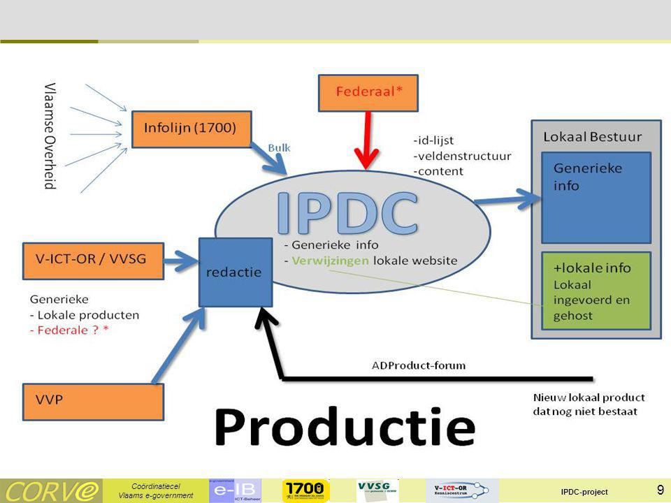 Coördinatiecel Vlaams e-government IPDC-project 9