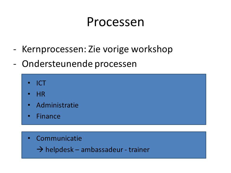 Processen -Kernprocessen: Zie vorige workshop -Ondersteunende processen ICT HR Administratie Finance Communicatie  helpdesk – ambassadeur - trainer