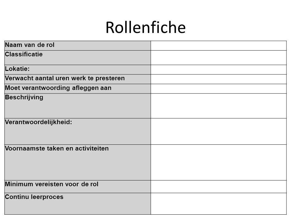 Rollenfiche Naam van de rol Classificatie Lokatie: Verwacht aantal uren werk te presteren Moet verantwoording afleggen aan Beschrijving Verantwoordeli