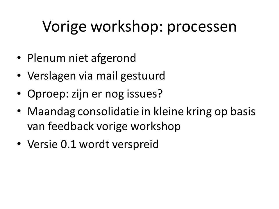 Vorige workshop: processen Plenum niet afgerond Verslagen via mail gestuurd Oproep: zijn er nog issues? Maandag consolidatie in kleine kring op basis