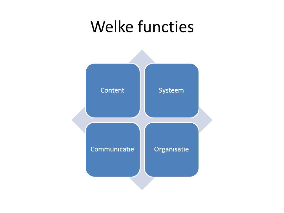 Welke functies Contentbeheer Systeembeheer Organisatie – Sturing – Operationeel Communicatie – Ambassadeursfunctie – Helpdesk – Opleiding ContentSysteemCommunicatieOrganisatie