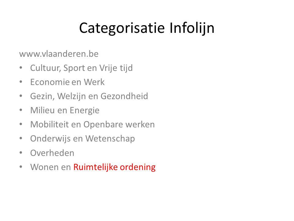 Categorisatie Infolijn www.vlaanderen.be Cultuur, Sport en Vrije tijd Economie en Werk Gezin, Welzijn en Gezondheid Milieu en Energie Mobiliteit en Openbare werken Onderwijs en Wetenschap Overheden Wonen en Ruimtelijke ordening