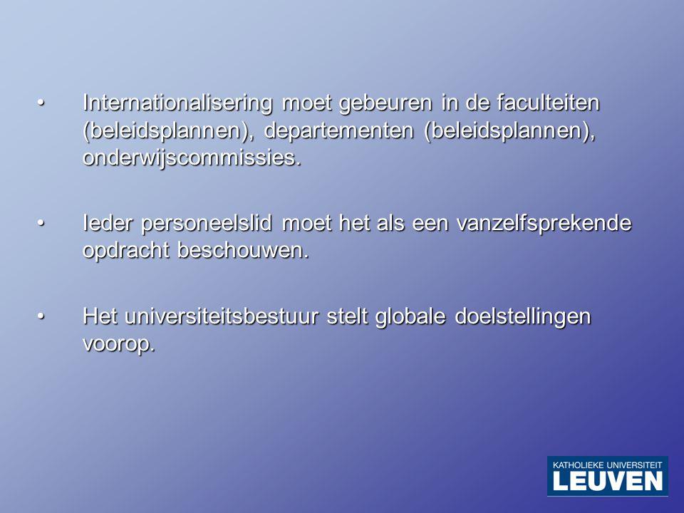 Internationalisering moet gebeuren in de faculteiten (beleidsplannen), departementen (beleidsplannen), onderwijscommissies.Internationalisering moet gebeuren in de faculteiten (beleidsplannen), departementen (beleidsplannen), onderwijscommissies.
