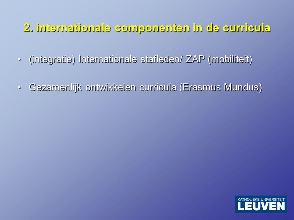 2. internationale componenten in de curricula (integratie) Internationale stafleden/ ZAP (mobiliteit)(integratie) Internationale stafleden/ ZAP (mobil