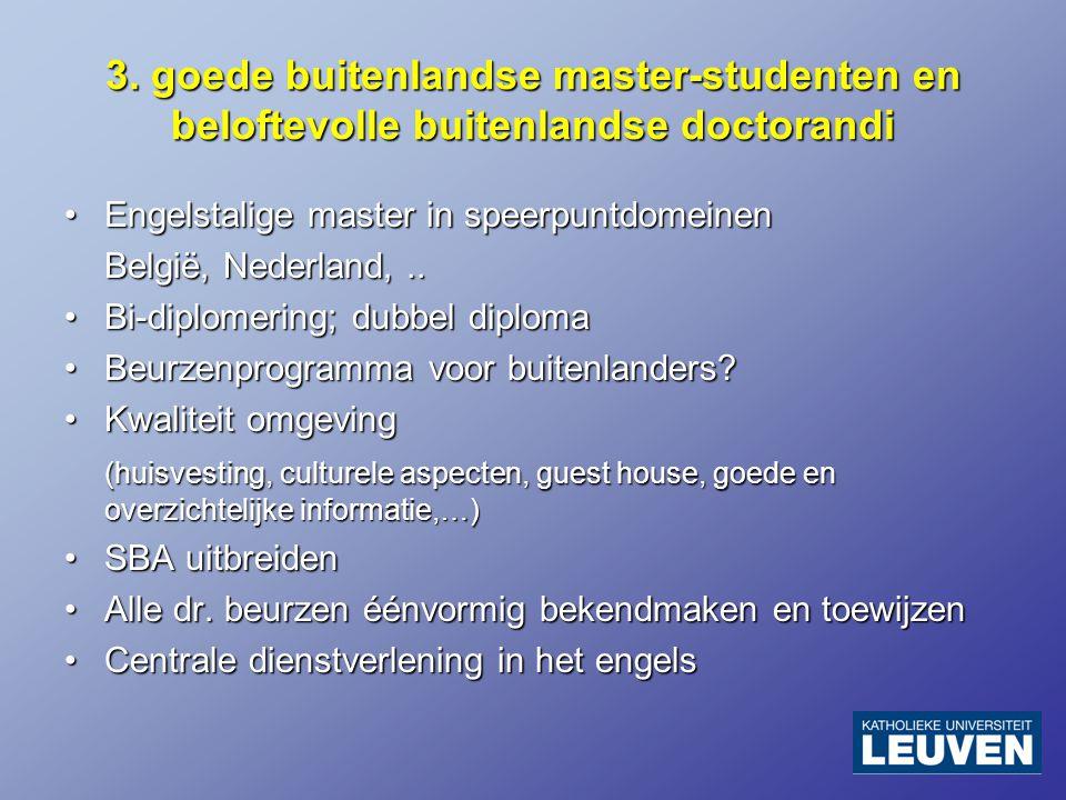 3. goede buitenlandse master-studenten en beloftevolle buitenlandse doctorandi Engelstalige master in speerpuntdomeinenEngelstalige master in speerpun