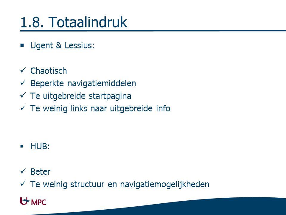 1.8. Totaalindruk  Ugent & Lessius: Chaotisch Beperkte navigatiemiddelen Te uitgebreide startpagina Te weinig links naar uitgebreide info  HUB: Bete
