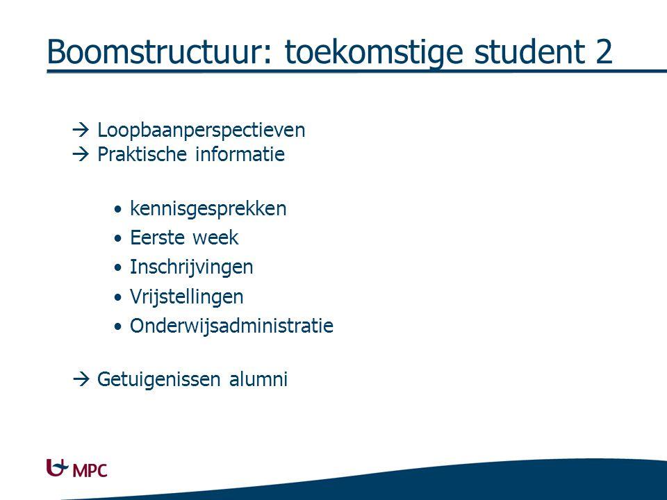 Boomstructuur: toekomstige student 2  Loopbaanperspectieven  Praktische informatie kennisgesprekken Eerste week Inschrijvingen Vrijstellingen Onderwijsadministratie  Getuigenissen alumni