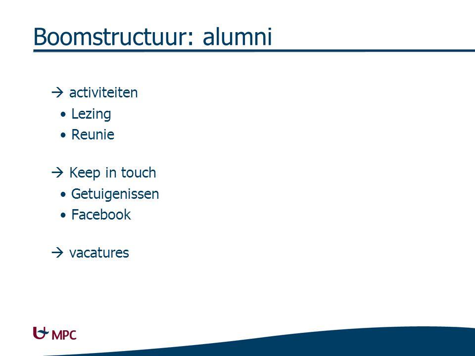 Boomstructuur: alumni  activiteiten Lezing Reunie  Keep in touch Getuigenissen Facebook  vacatures