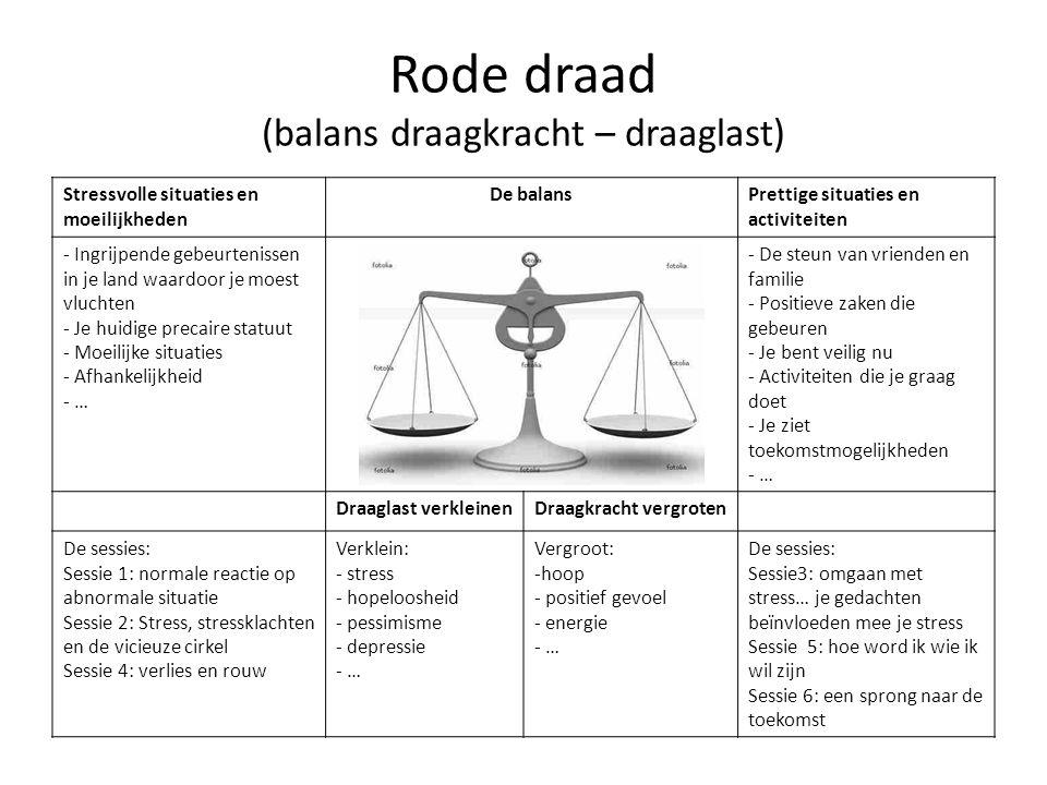 Rode draad (balans draagkracht – draaglast) Stressvolle situaties en moeilijkheden De balansPrettige situaties en activiteiten - Ingrijpende gebeurten