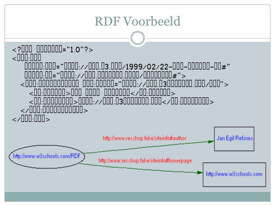RDF Voorbeeld < rdf : RDF xmlns : rdf =